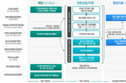 영유아, 노령층 스마트폰 과의존에 민관협력 대응 강화
